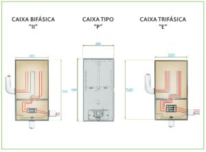 Caixa para Medidor EletroPaulo
