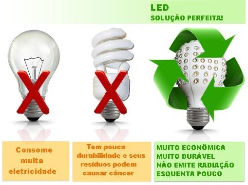 lampadas iluminação led